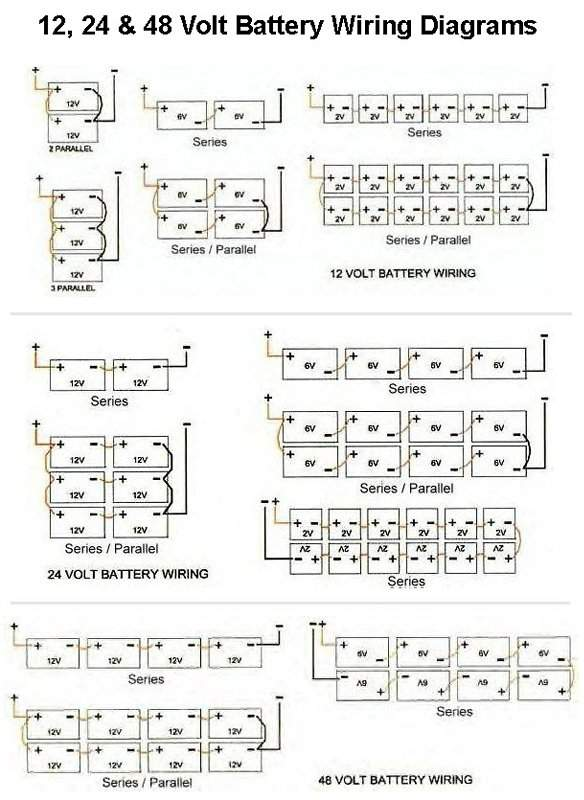 battery bank wiring diagrams 6 volt 12 volt series and 12 Volt Parallel Wiring Diagram