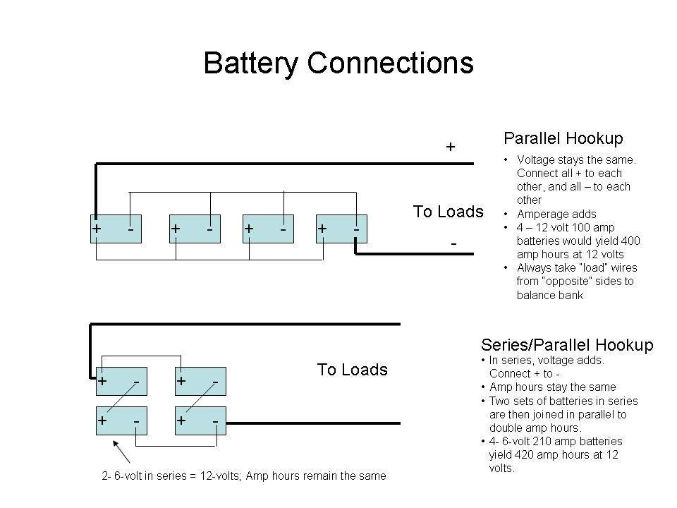 battery bank wiring diagrams 6 volt 12 volt series and parallel survival monkey forums