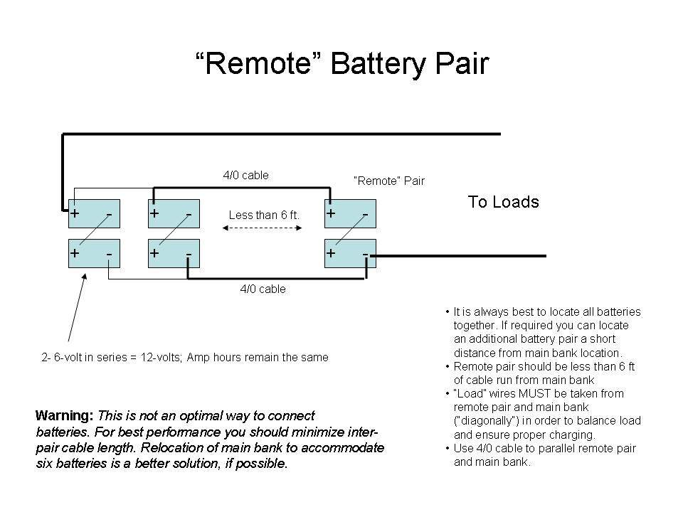battery bank wiring diagrams 6 volt 12 volt series and batteries in series diagram at gsmportal.co