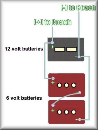 battery bank wiring diagrams 6 volt 12 volt series and 12 volt battery 9mix6and12vlotbatteries