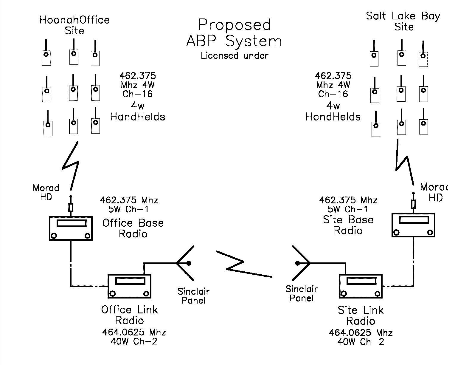 ABP-System.