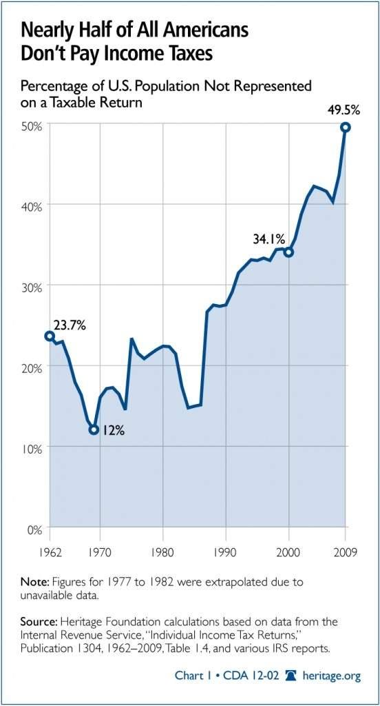 CDA-2012-index-dependence-govt-chart-1_732-552x1024.