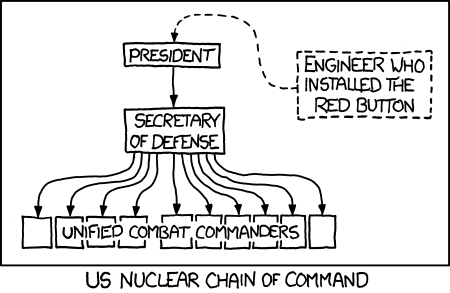 chain_of_command.