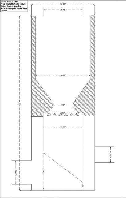 Chinese_Stove_Gasifier.preview.