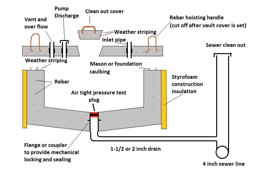 cistern.