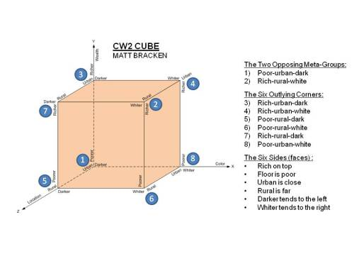 cw2-cube.