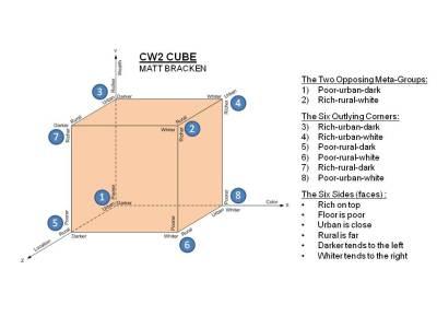 cw2cube4.