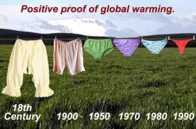 globalwarming.