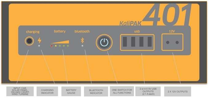 kalipak401-front-panel.