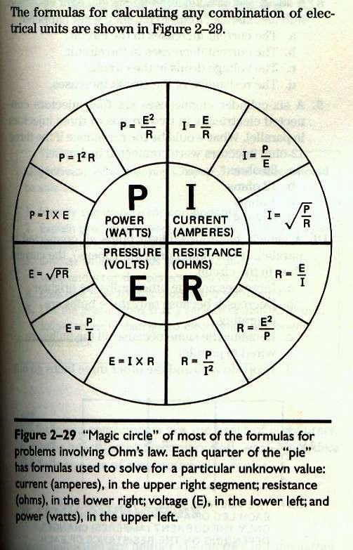 Magic Circle eirp.
