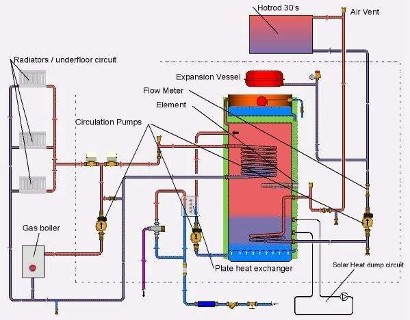 pipe%20system.