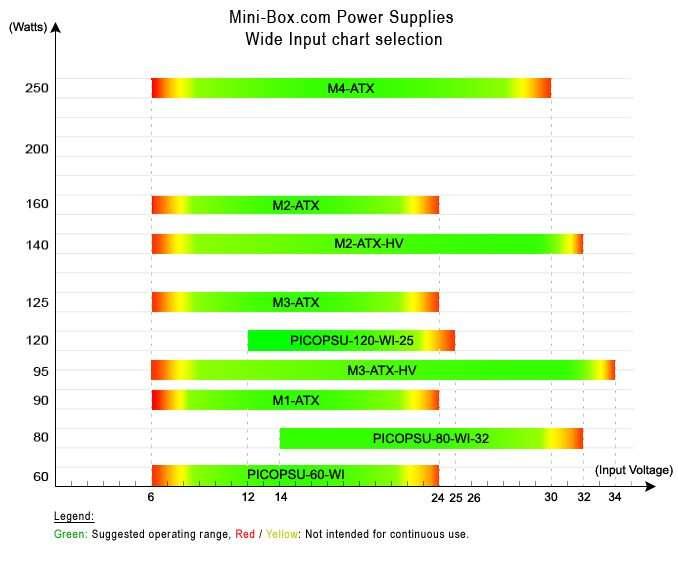 power_dc_dc_graph_v4..1ee0127e61b88a76aa8fcf6461e6d1e8.