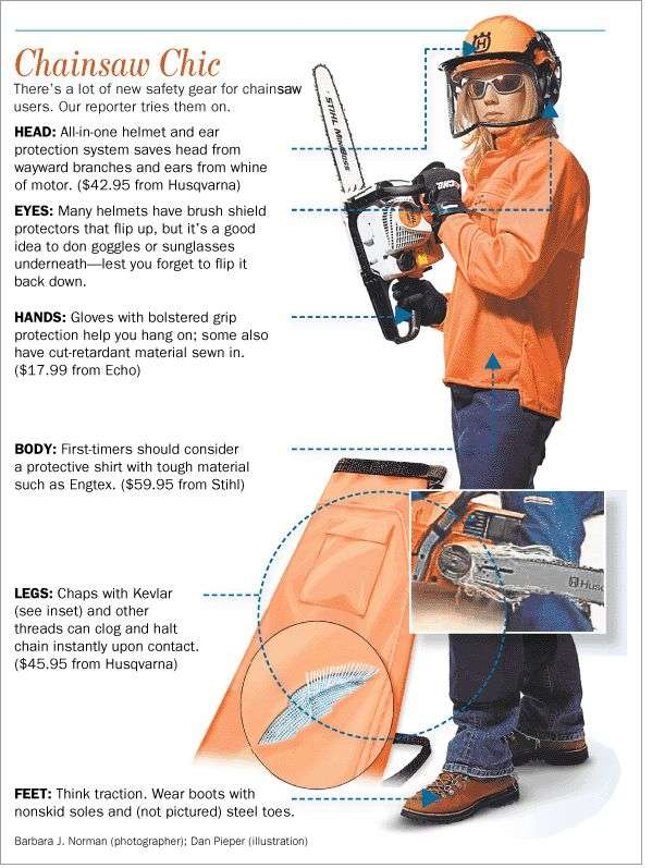 protective_gear.