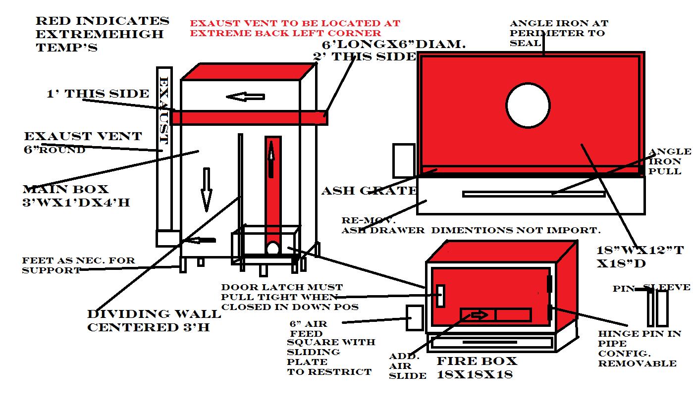 rocket stove diagram.