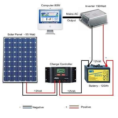solar-diagram%20(1).