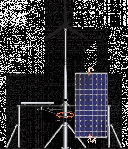 solar-stiktm-360-breeze-axes-movement.