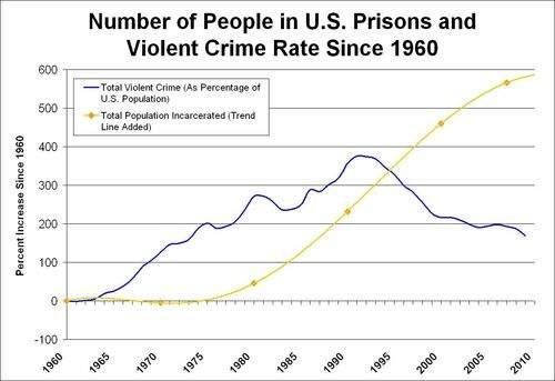 violent-crime.