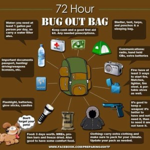 72 Hour Bugout Bag